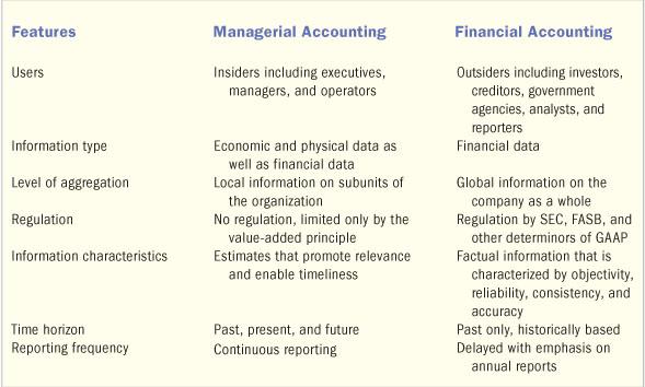 Msc international finance and investment dissertations