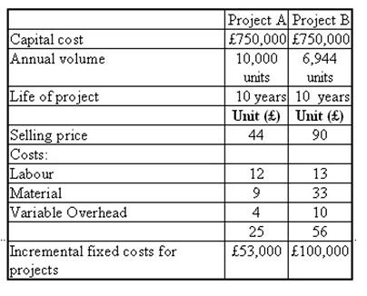 calculate net present value